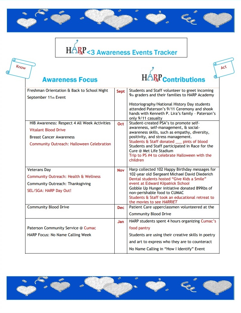 HARP Awareness Events Tracker list of past and current events